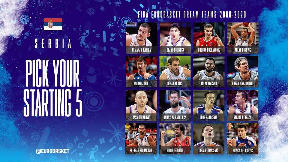 Eurobasket 2021 - Page 2 126f44d13d4d41eab6079bb8ca050dd7