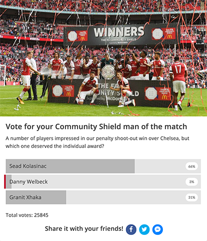 Arsenal London Football Riddle Poll
