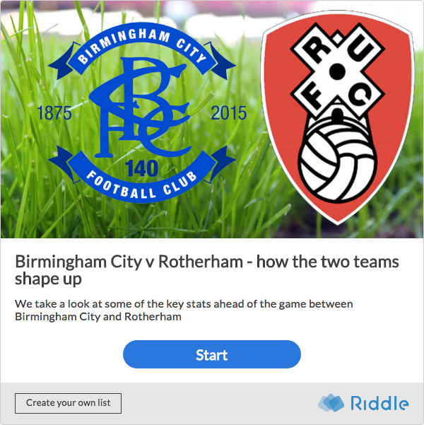 List - Birmingham city blog Aston Villa